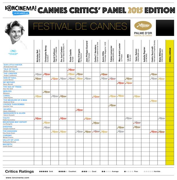 criticspanel2015-palmeLtn