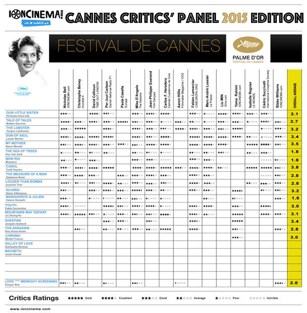 criticspanel2015-day8Ltn